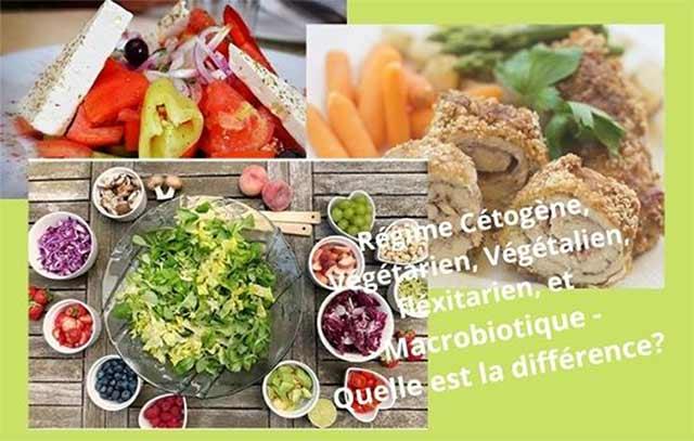 Régime Cétogène, Végétarien, Végétalien, fléxitarien, et Macrobiotique - Quelle est la différence?